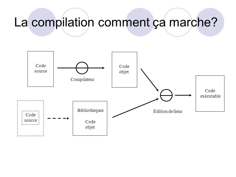 La compilation comment ça marche? Code source Compilateur Code objet Bibliothèques Code objet Code exécutable Édition de liens Code source