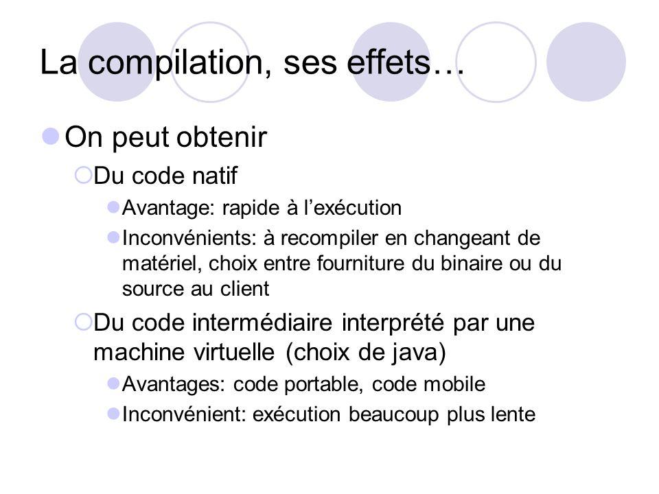 La compilation, ses effets… On peut obtenir Du code natif Avantage: rapide à lexécution Inconvénients: à recompiler en changeant de matériel, choix en