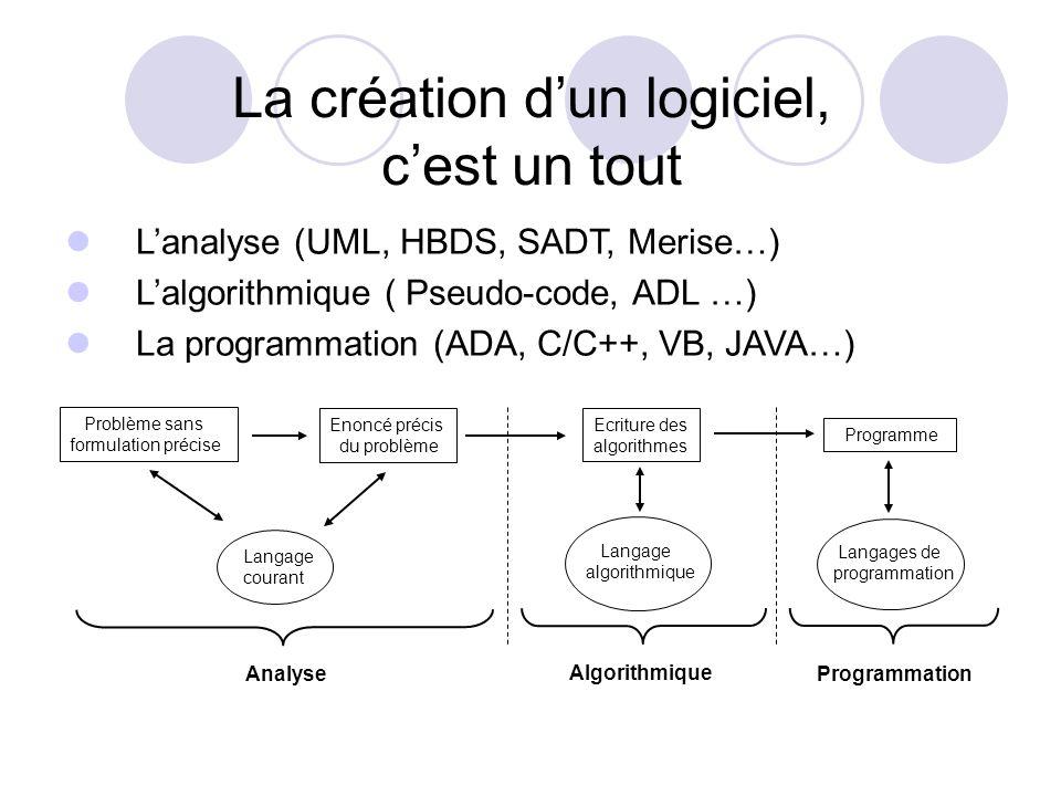 La création dun logiciel, cest un tout Lanalyse (UML, HBDS, SADT, Merise…) Lalgorithmique ( Pseudo-code, ADL …) La programmation (ADA, C/C++, VB, JAVA