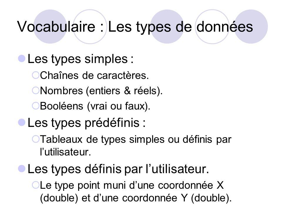 Vocabulaire : Les types de données Les types simples : Chaînes de caractères. Nombres (entiers & réels). Booléens (vrai ou faux). Les types prédéfinis