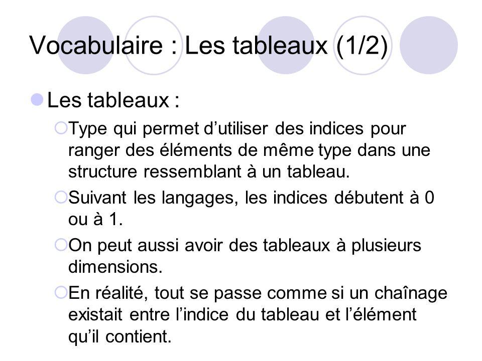 Vocabulaire : Les tableaux (1/2) Les tableaux : Type qui permet dutiliser des indices pour ranger des éléments de même type dans une structure ressemb