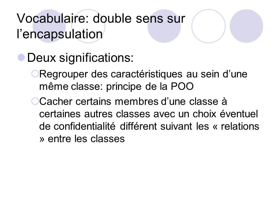 Vocabulaire: double sens sur lencapsulation Deux significations: Regrouper des caractéristiques au sein dune même classe: principe de la POO Cacher ce