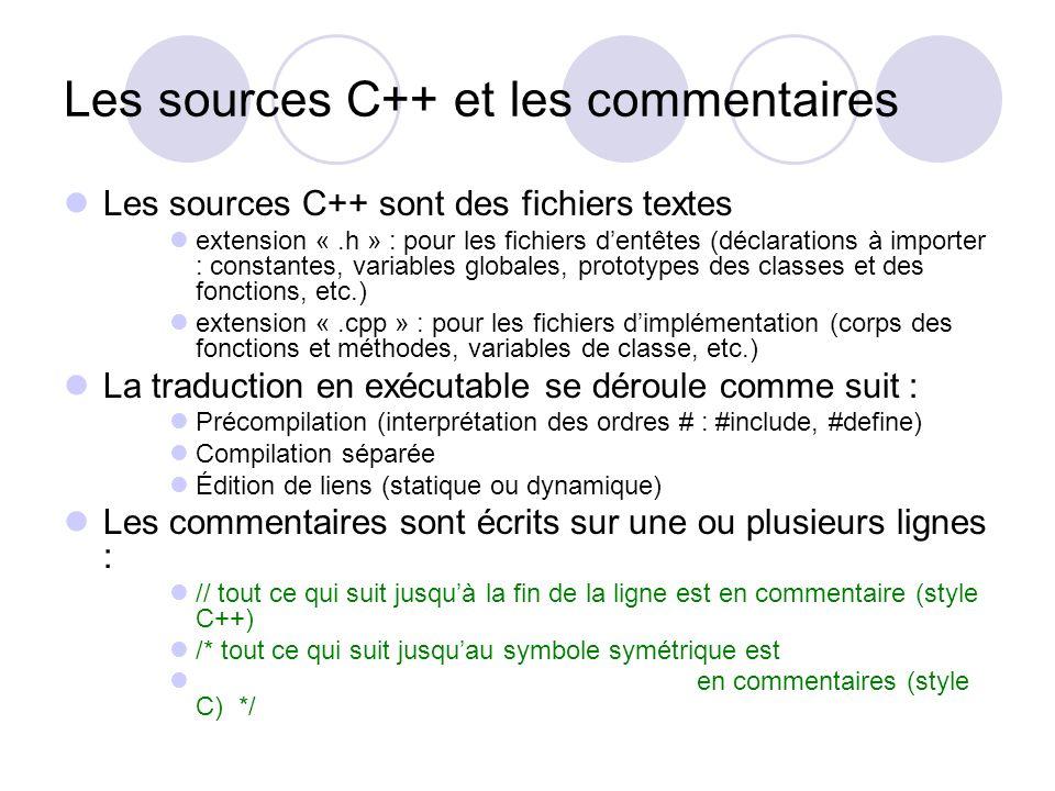 Les sources C++ et les commentaires Les sources C++ sont des fichiers textes extension «.h » : pour les fichiers dentêtes (déclarations à importer : c