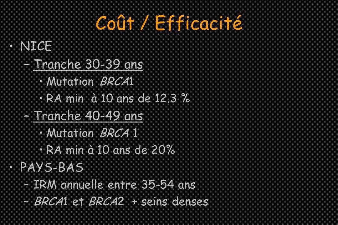 Coût / Efficacité NICE –Tranche 30-39 ans Mutation BRCA1 RA min à 10 ans de 12.3 % –Tranche 40-49 ans Mutation BRCA 1 RA min à 10 ans de 20% PAYS-BAS