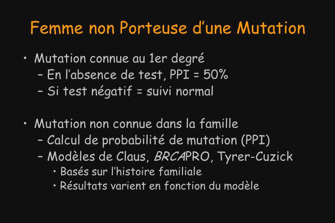 Femme non Porteuse dune Mutation Mutation connue au 1er degré –En labsence de test, PPI = 50% –Si test négatif = suivi normal Mutation non connue dans