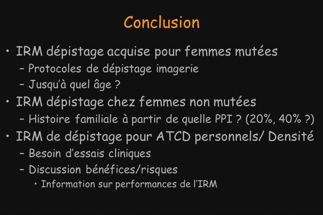Conclusion IRM dépistage acquise pour femmes mutées –Protocoles de dépistage imagerie –Jusquà quel âge ? IRM dépistage chez femmes non mutées –Histoir