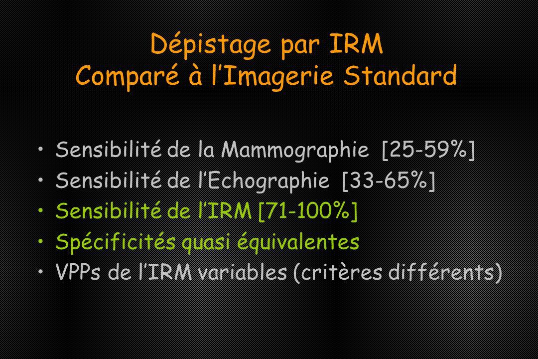 Dépistage par IRM Comparé à lImagerie Standard Sensibilité de la Mammographie [25-59%] Sensibilité de lEchographie [33-65%] Sensibilité de lIRM [71-10