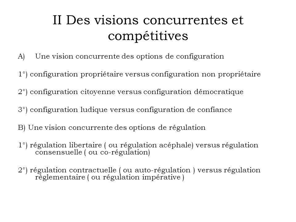 II Des visions concurrentes et compétitives A)Une vision concurrente des options de configuration 1°) configuration propriétaire versus configuration