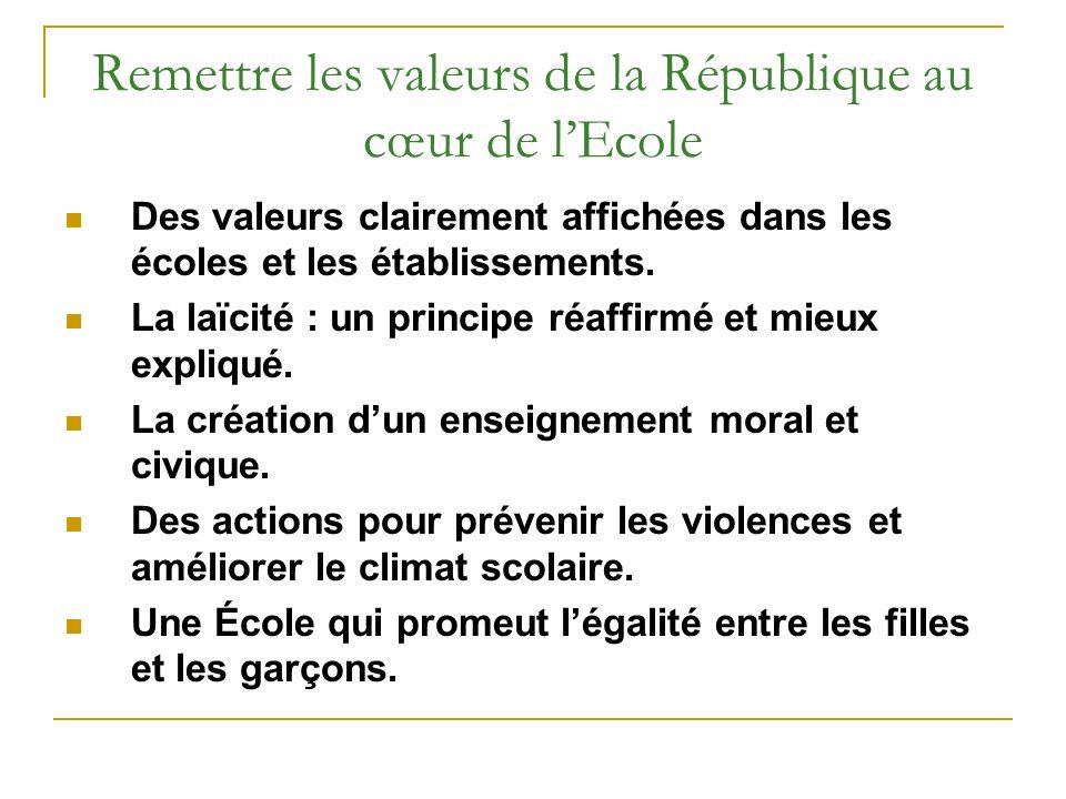 Remettre les valeurs de la République au cœur de lEcole Des valeurs clairement affichées dans les écoles et les établissements. La laïcité : un princi