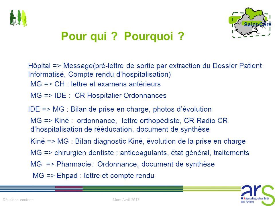 12 Réunions cantons Mars-Avril 2013 Saint-Céré Hôpital => Message(pré-lettre de sortie par extraction du Dossier Patient Informatisé, Compte rendu dho