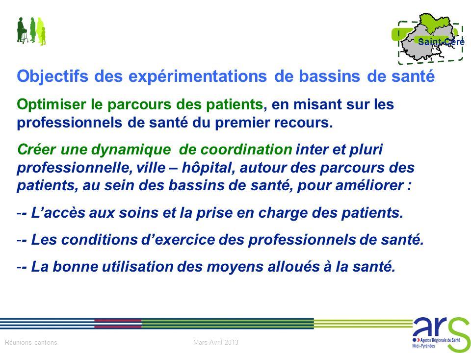2 Réunions cantons Mars-Avril 2013 Saint-Céré Objectifs des expérimentations de bassins de santé Optimiser le parcours des patients, en misant sur les