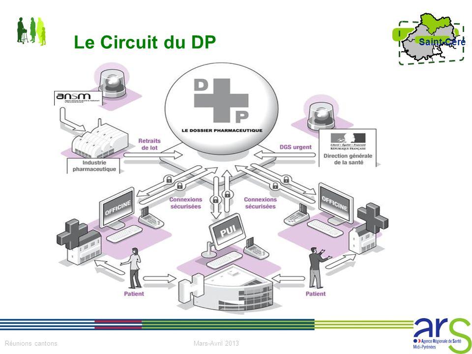 20 Réunions cantons Mars-Avril 2013 Saint-Céré Le Circuit du DP