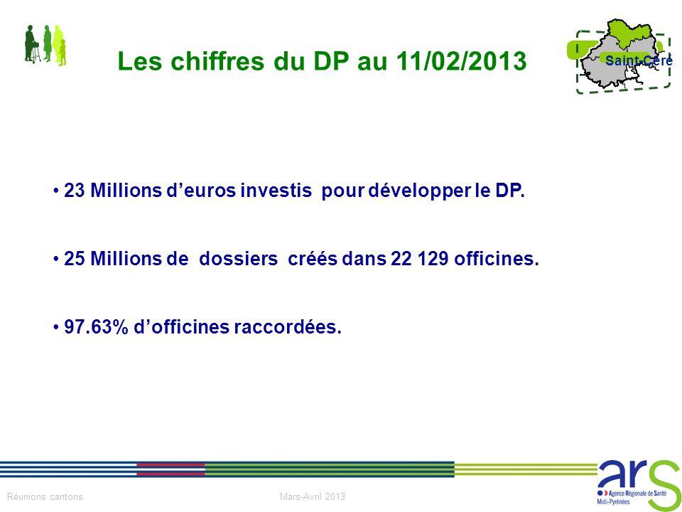 21 Réunions cantons Mars-Avril 2013 Saint-Céré 23 Millions deuros investis pour développer le DP. 25 Millions de dossiers créés dans 22 129 officines.
