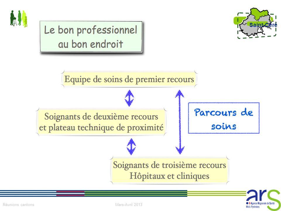 6 Réunions cantons Mars-Avril 2013 Saint-Céré
