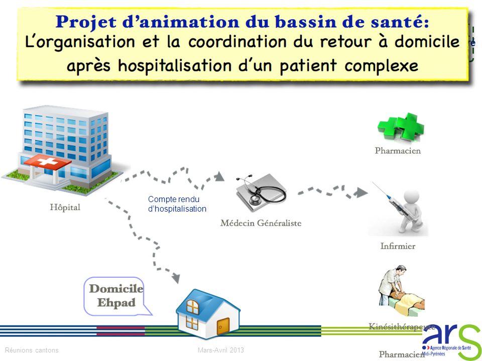 7 Réunions cantons Mars-Avril 2013 Saint-Céré Compte rendu dhospitalisation