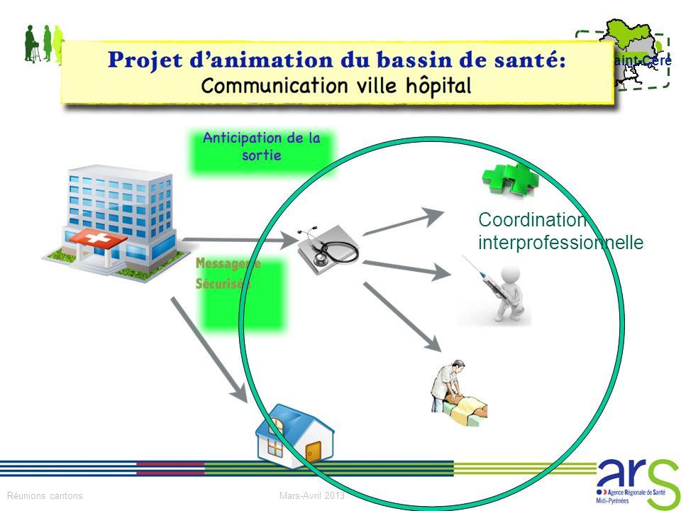 8 Réunions cantons Mars-Avril 2013 Saint-Céré Coordination interprofessionnelle