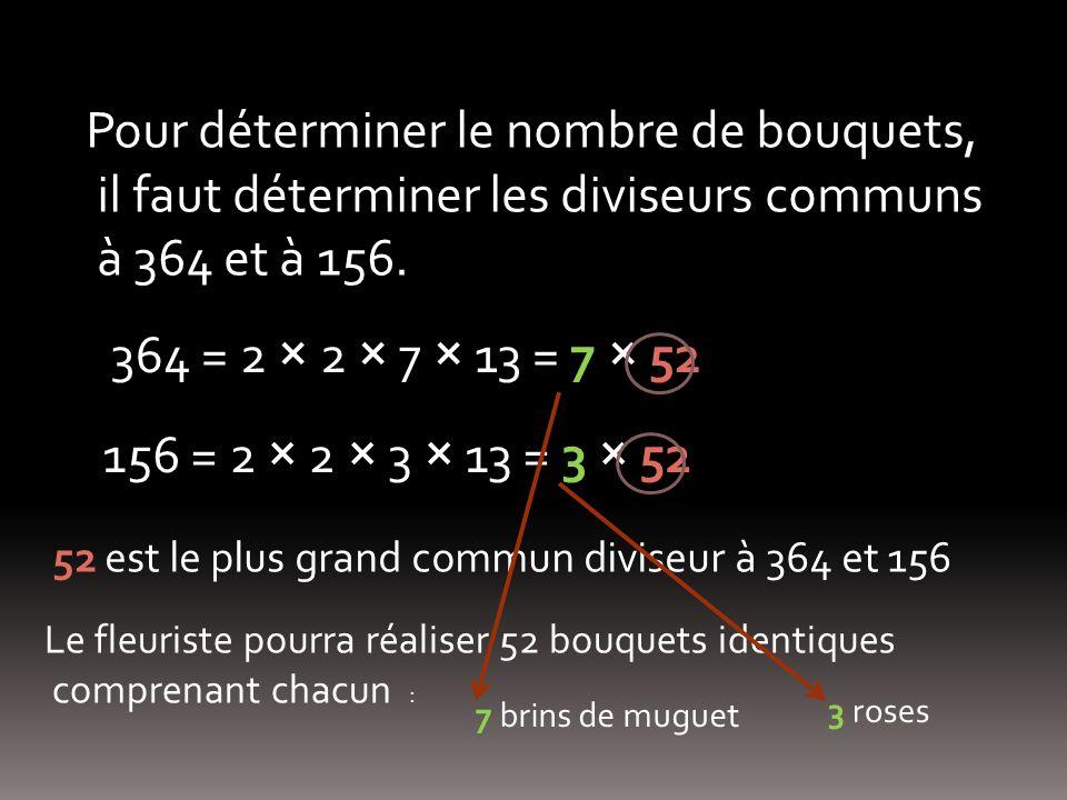 Pour déterminer le nombre de bouquets, il faut déterminer les diviseurs communs à 364 et à 156.