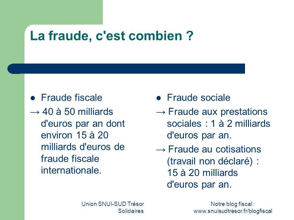 Union SNUI-SUD Trésor Solidaires Notre blog fiscal : www.snuisudtresor.fr/blogfiscal La fraude, c'est combien ? Fraude fiscale 40 à 50 milliards d'eur