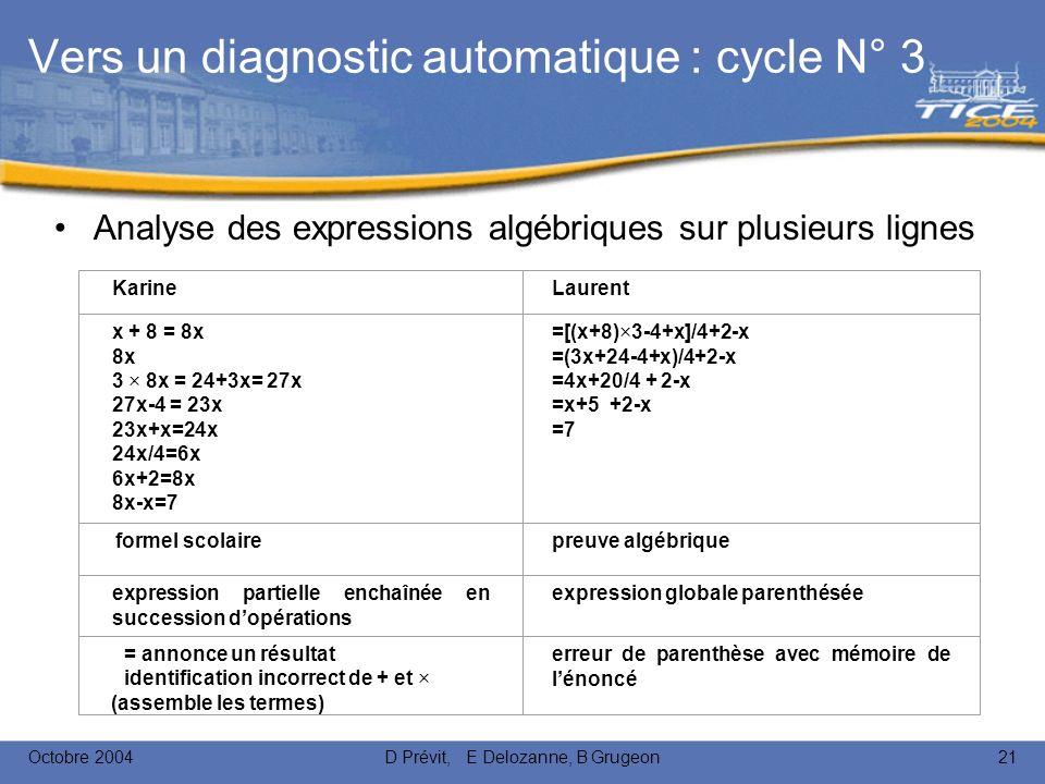 Octobre 2004D Prévit, E Delozanne, B Grugeon21 Vers un diagnostic automatique : cycle N° 3 Analyse des expressions algébriques sur plusieurs lignes KarineLaurent x + 8 = 8x 8x 3 × 8x = 24+3x= 27x 27x-4 = 23x 23x+x=24x 24x/4=6x 6x+2=8x 8x-x=7 =[(x+8)×3-4+x]/4+2-x =(3x+24-4+x)/4+2-x =4x+20/4 + 2-x =x+5 +2-x =7 formel scolairepreuve algébrique expression partielle enchaînée en succession dopérations expression globale parenthésée = annonce un résultat identification incorrect de + et × (assemble les termes) erreur de parenthèse avec mémoire de lénoncé