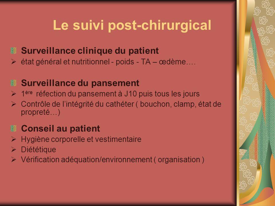 Le suivi post-chirurgical Surveillance clinique du patient état général et nutritionnel - poids - TA – œdème…. Surveillance du pansement 1 ère réfecti