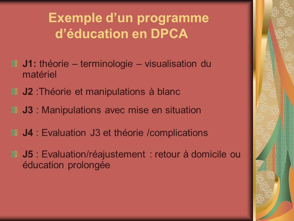 Exemple dun programme déducation en DPCA J1: théorie – terminologie – visualisation du matériel J2 :Théorie et manipulations à blanc J3 : Manipulation