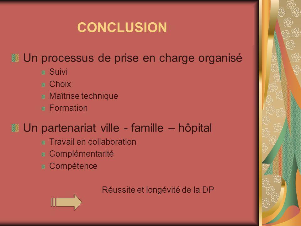 CONCLUSION Un processus de prise en charge organisé Suivi Choix Maîtrise technique Formation Un partenariat ville - famille – hôpital Travail en colla