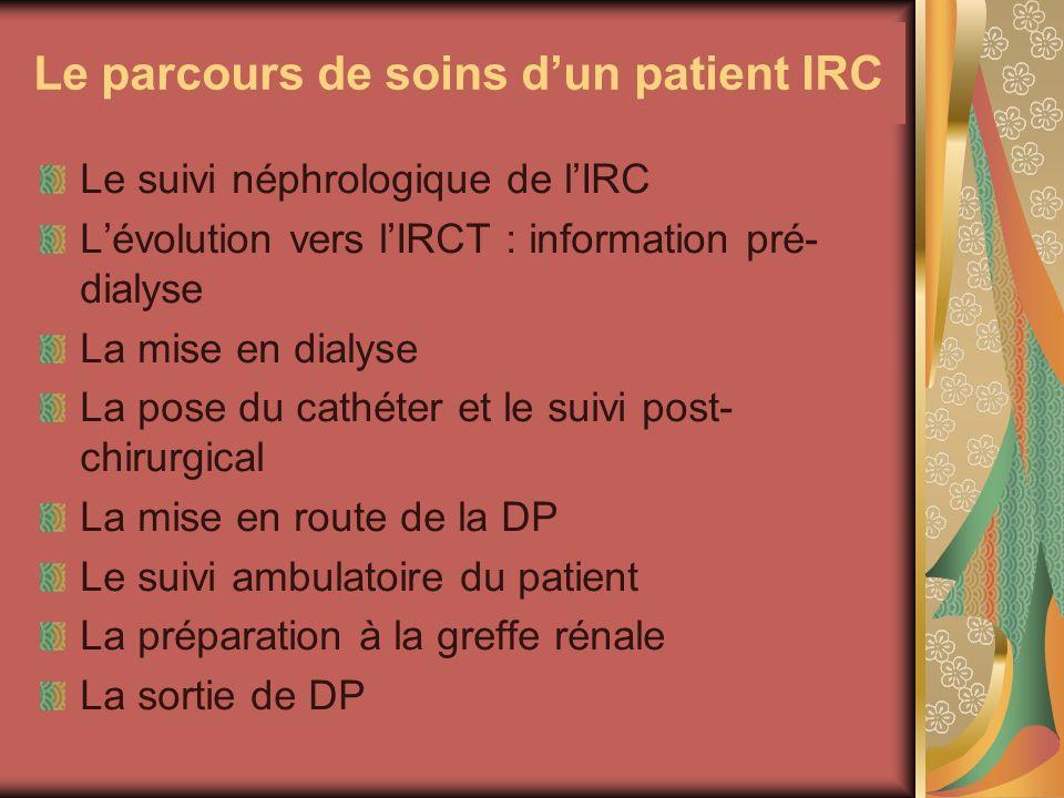 Le parcours de soins dun patient IRC Le suivi néphrologique de lIRC Lévolution vers lIRCT : information pré- dialyse La mise en dialyse La pose du cat