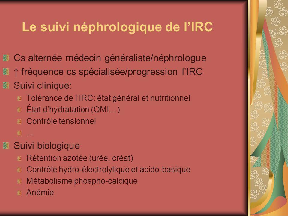 Le suivi néphrologique de lIRC Cs alternée médecin généraliste/néphrologue fréquence cs spécialisée/progression lIRC Suivi clinique: Tolérance de lIRC