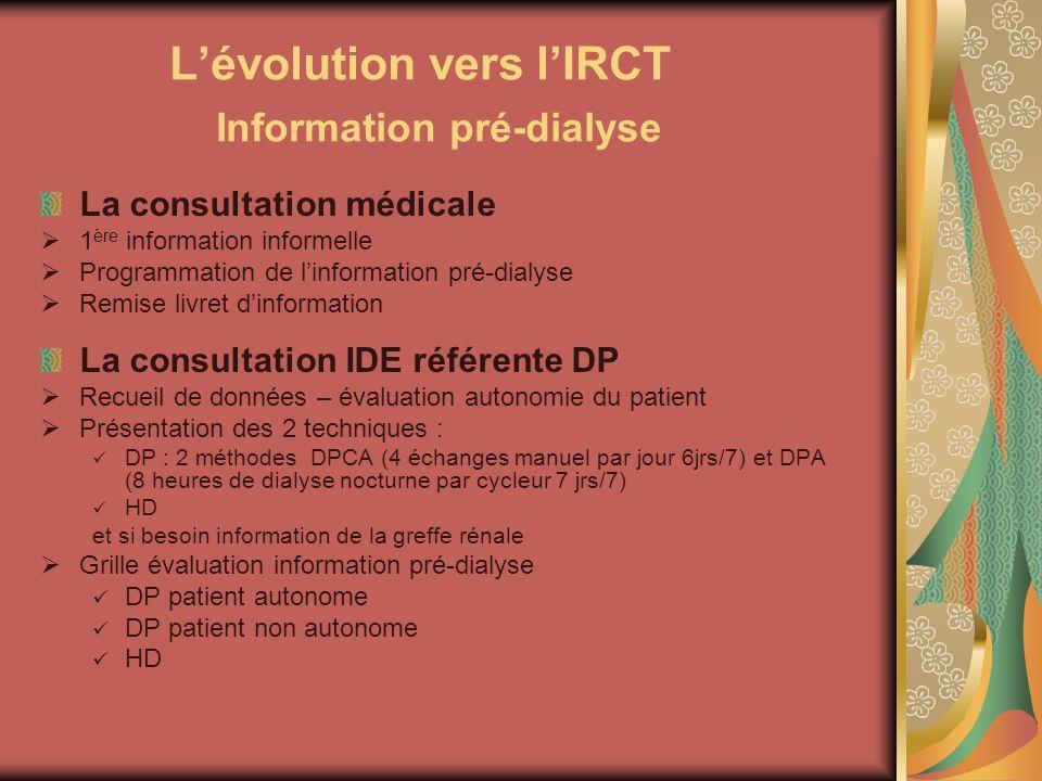 Lévolution vers lIRCT Information pré-dialyse La consultation médicale 1 ère information informelle Programmation de linformation pré-dialyse Remise l