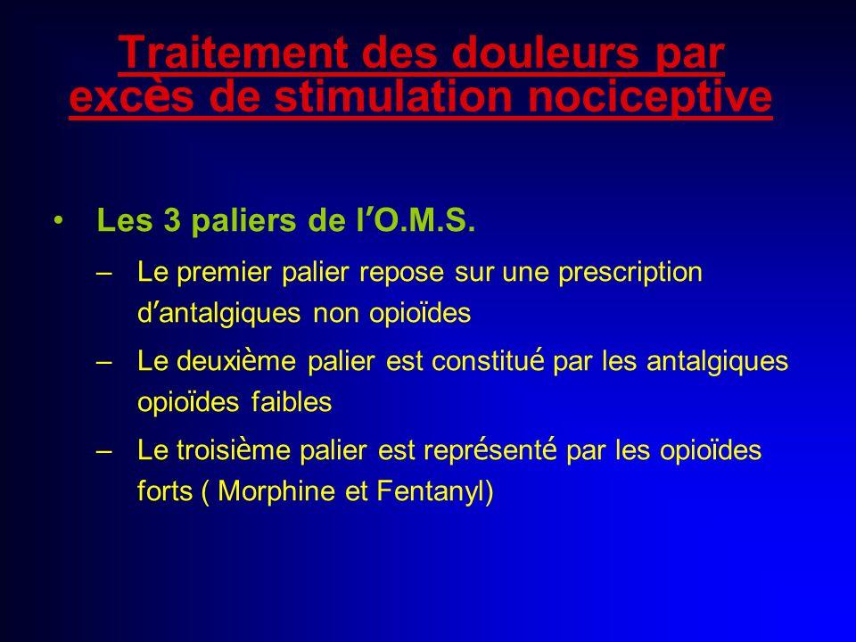 Traitement des douleurs par exc è s de stimulation nociceptive Les 3 paliers de l O.M.S. –Le premier palier repose sur une prescription d antalgiques
