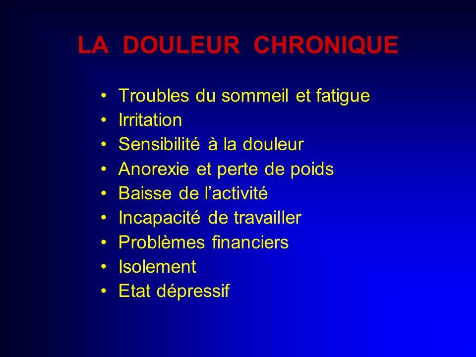 LA DOULEUR CHRONIQUE Troubles du sommeil et fatigue Irritation Sensibilité à la douleur Anorexie et perte de poids Baisse de lactivité Incapacité de t