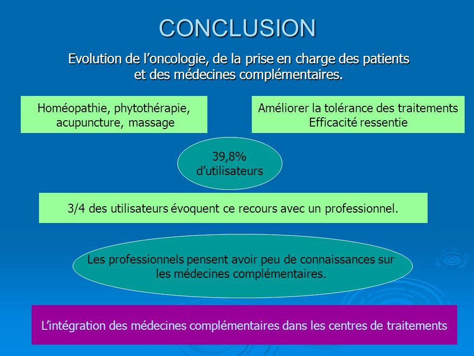 CONCLUSION Evolution de loncologie, de la prise en charge des patients et des médecines complémentaires. 39,8% dutilisateurs Homéopathie, phytothérapi
