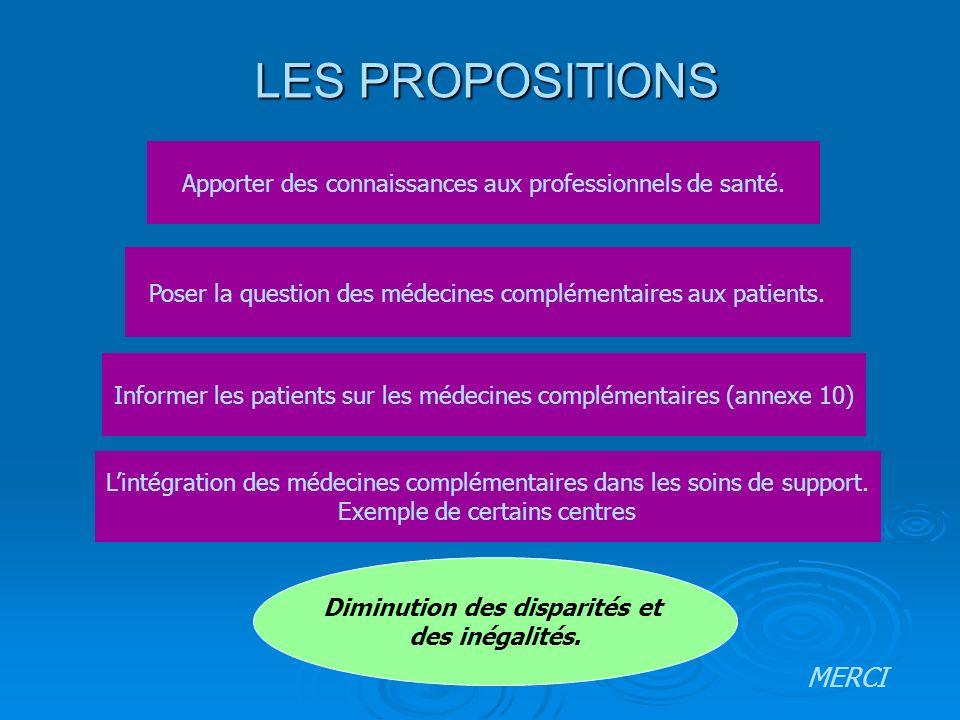 LES PROPOSITIONS Apporter des connaissances aux professionnels de santé. Poser la question des médecines complémentaires aux patients. Informer les pa
