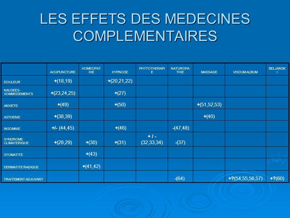 LES EFFETS DES MEDECINES COMPLEMENTAIRES ACUPUNCTURE HOMEOPAT HIEHYPNOSE PHYTOTHERAPI E NATUROPA THIEMASSAGEVISCUM ALBUM BELJANSK I DOULEUR +(18,19) +