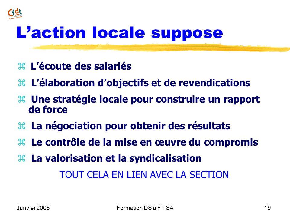 Janvier 2005Formation DS à FT SA19 Laction locale suppose Lécoute des salariés z Lélaboration dobjectifs et de revendications z Une stratégie locale p