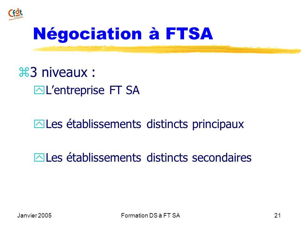 Janvier 2005Formation DS à FT SA21 Négociation à FTSA z 3 niveaux : y Lentreprise FT SA y Les établissements distincts principaux y Les établissements