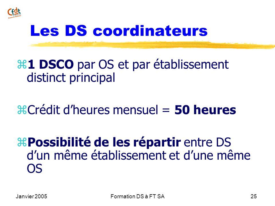 Janvier 2005Formation DS à FT SA25 Les DS coordinateurs z 1 DSCO par OS et par établissement distinct principal z Crédit dheures mensuel = 50 heures z