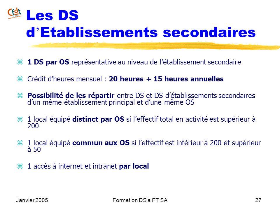 Janvier 2005Formation DS à FT SA27 Les DS d Etablissements secondaires z 1 DS par OS représentative au niveau de létablissement secondaire z Crédit dh
