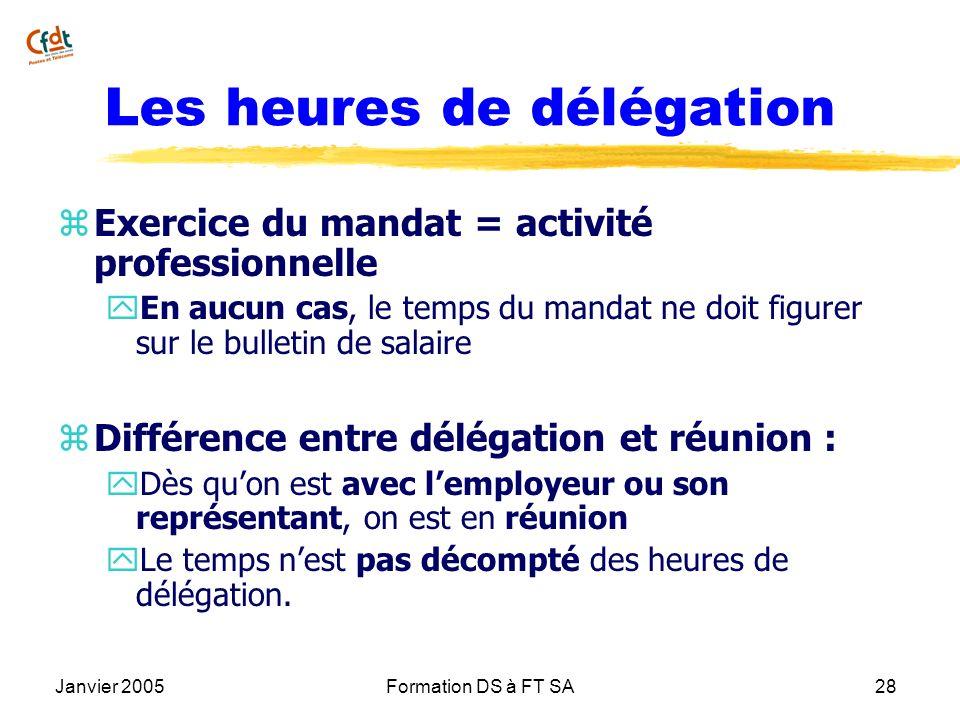 Janvier 2005Formation DS à FT SA28 Les heures de délégation z Exercice du mandat = activité professionnelle y En aucun cas, le temps du mandat ne doit