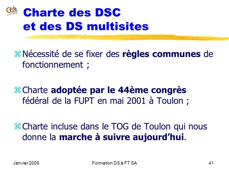 Janvier 2005Formation DS à FT SA41 Charte des DSC et des DS multisites z Nécessité de se fixer des règles communes de fonctionnement ; z Charte adopté