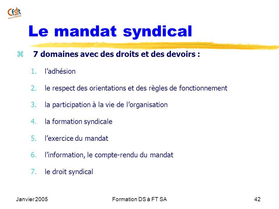 Janvier 2005Formation DS à FT SA42 Le mandat syndical z 7 domaines avec des droits et des devoirs : 1.ladhésion 2.le respect des orientations et des r