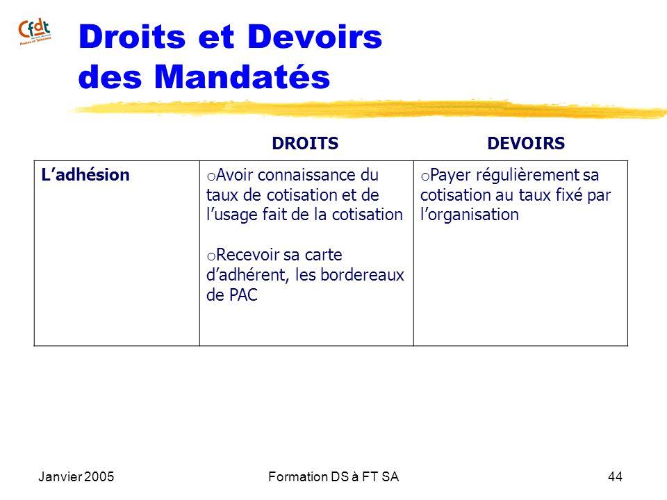 Janvier 2005Formation DS à FT SA44 Droits et Devoirs des Mandatés Ladhésion o Avoir connaissance du taux de cotisation et de lusage fait de la cotisat