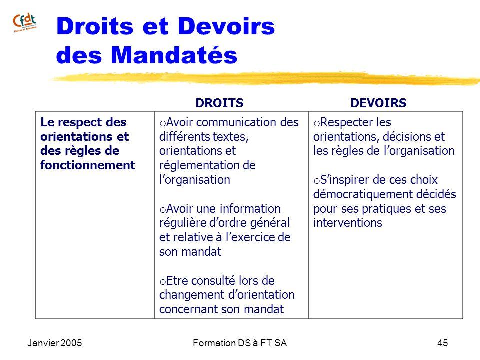 Janvier 2005Formation DS à FT SA45 Droits et Devoirs des Mandatés Le respect des orientations et des règles de fonctionnement o Avoir communication de