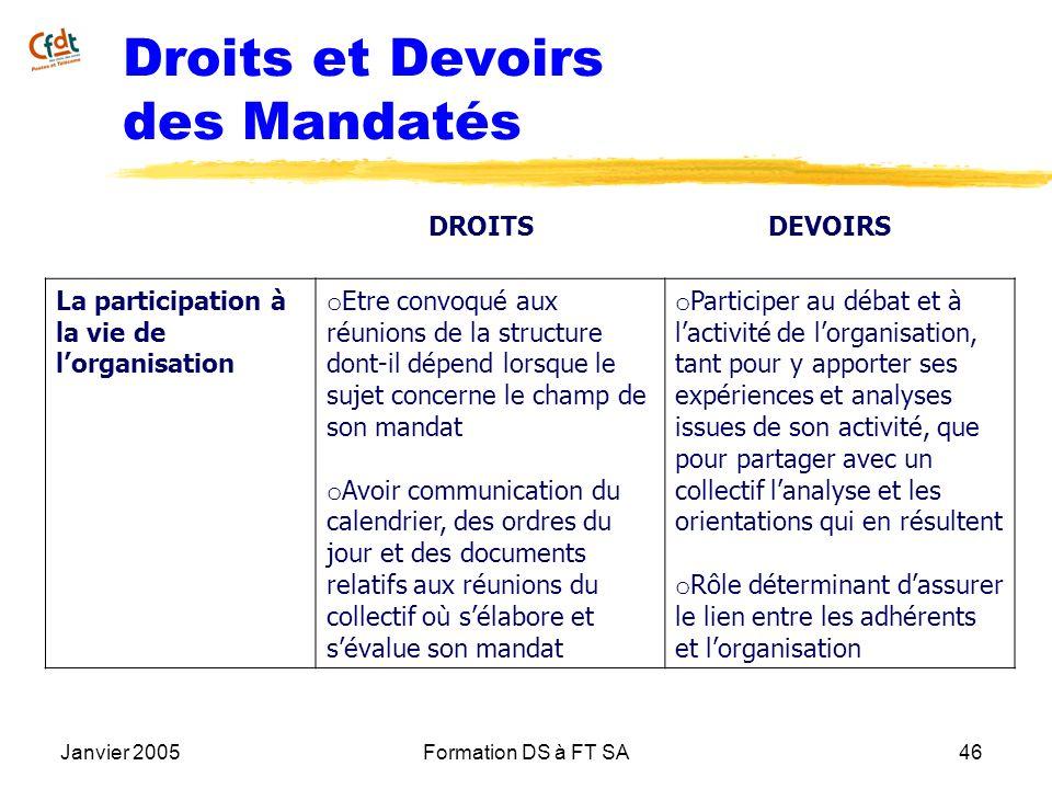 Janvier 2005Formation DS à FT SA46 Droits et Devoirs des Mandatés La participation à la vie de lorganisation o Etre convoqué aux réunions de la struct