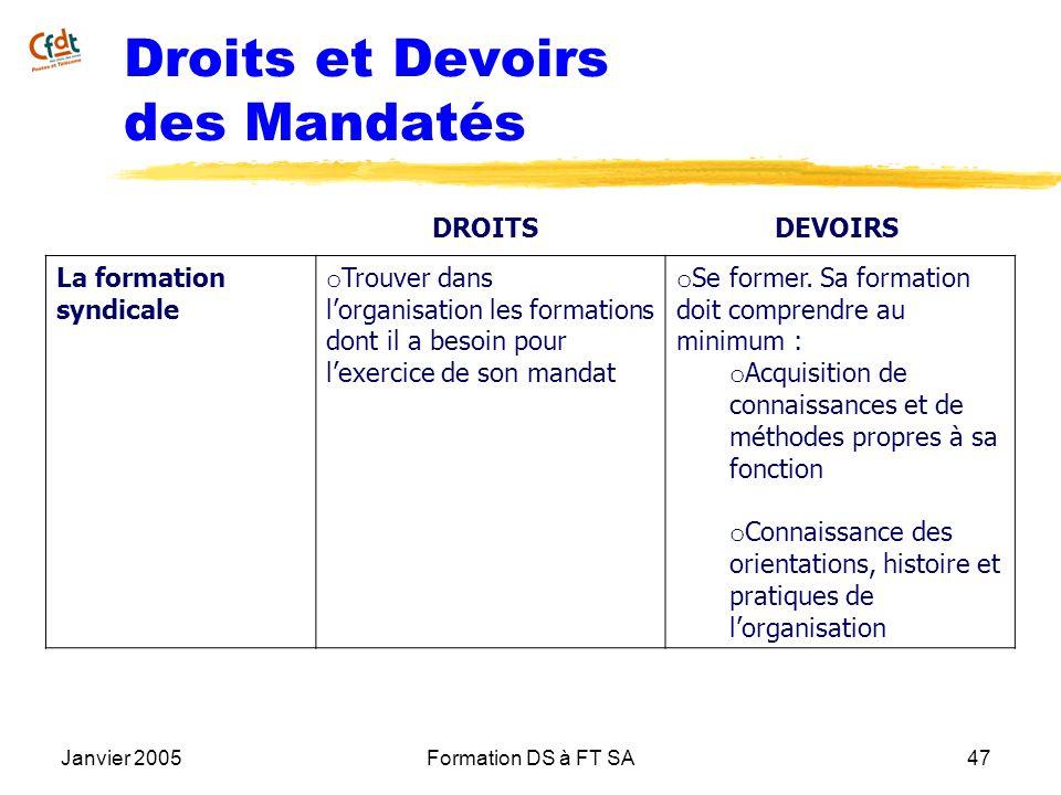 Janvier 2005Formation DS à FT SA47 Droits et Devoirs des Mandatés La formation syndicale o Trouver dans lorganisation les formations dont il a besoin