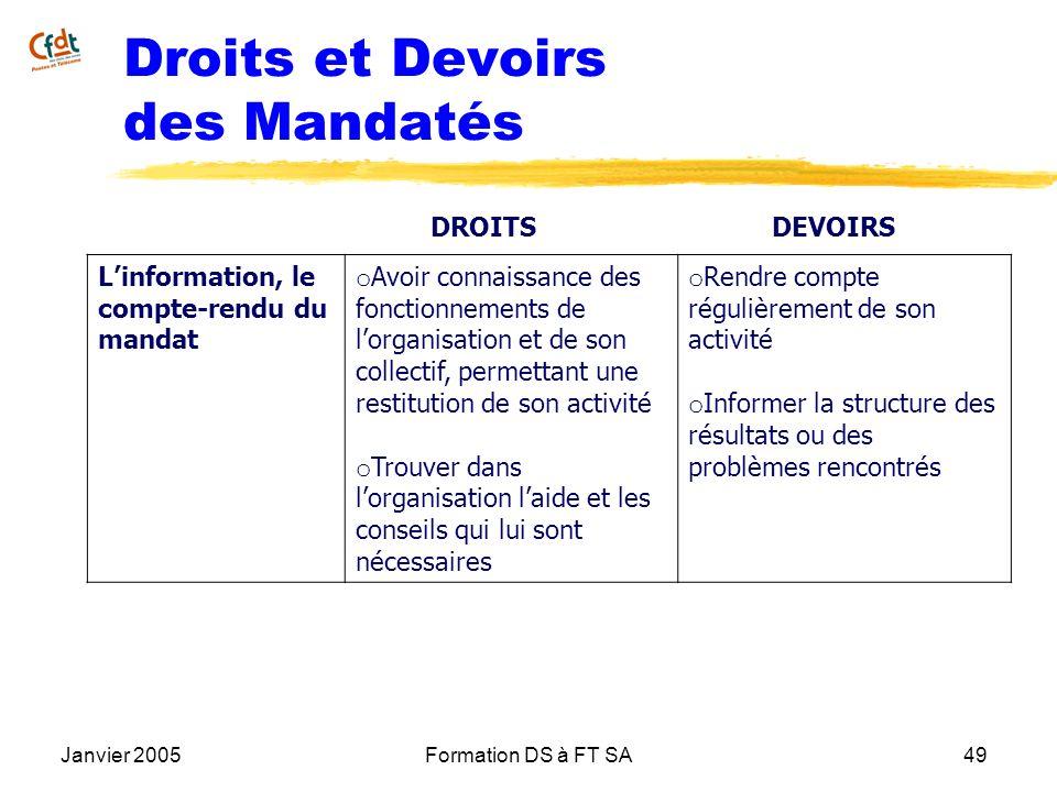 Janvier 2005Formation DS à FT SA49 Droits et Devoirs des Mandatés Linformation, le compte-rendu du mandat o Avoir connaissance des fonctionnements de