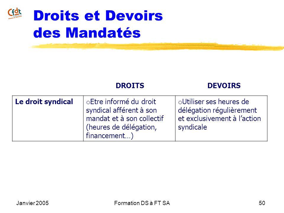 Janvier 2005Formation DS à FT SA50 Droits et Devoirs des Mandatés Le droit syndical o Etre informé du droit syndical afférent à son mandat et à son co