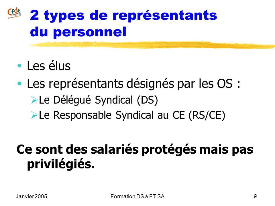 Janvier 2005Formation DS à FT SA9 2 types de représentants du personnel Les élus Les représentants désignés par les OS : Le Délégué Syndical (DS) Le R