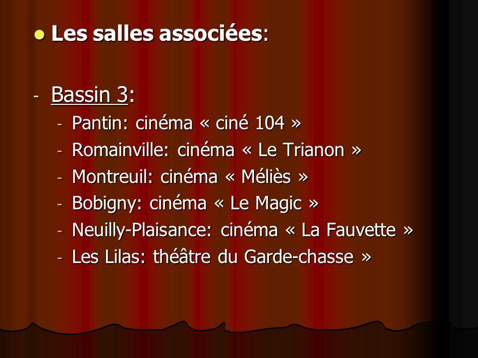 Les salles associées: Les salles associées: - Bassin 3: - Pantin: cinéma « ciné 104 » - Romainville: cinéma « Le Trianon » - Montreuil: cinéma « Méliè