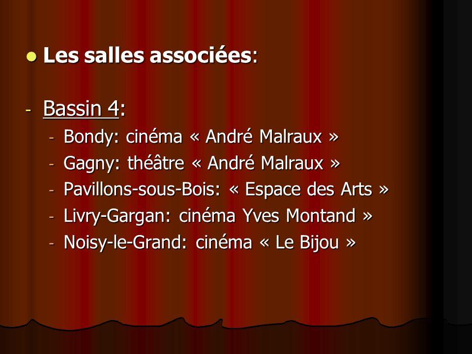 Les salles associées: Les salles associées: - Bassin 4: - Bondy: cinéma « André Malraux » - Gagny: théâtre « André Malraux » - Pavillons-sous-Bois: «